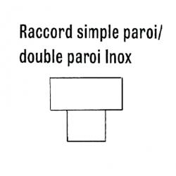 Raccord diam 250 inox simple paroi/double paroi de chauffage sovelor