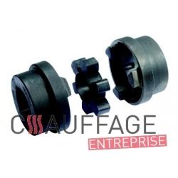 Accouplement moteur/pompe pour chauffage sovelor master am à pompe